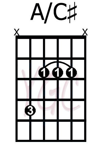 A/C# - YourGuitarChords