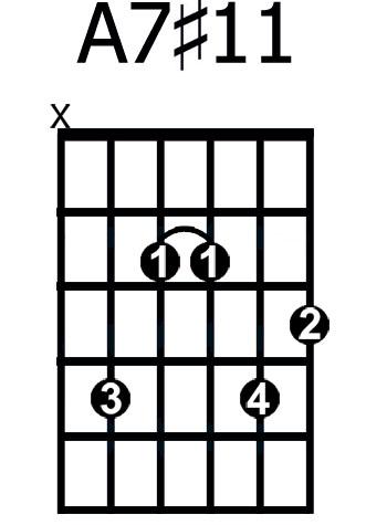 Guitar guitar chords a7 : A7#11 (2)