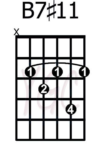 Guitar guitar chords b7 : B7sharp11.jpg
