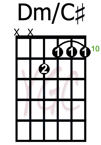 Guitar guitar chords dm : Dm/C#