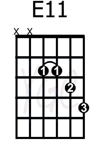 Related Keywords Amp Suggestions For E11 Chord