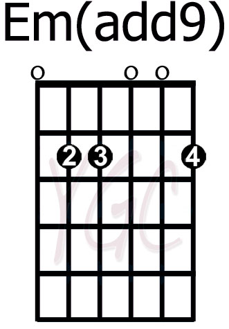 Scales Chords amp Chord Progressions  Stover Music