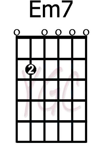 Guitar : guitar chords em7 Guitar Chords and Guitar Chords ...