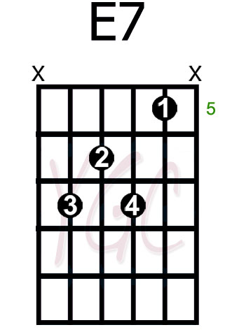 E7 (3) - YourGuitarChords