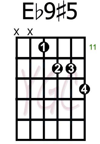Guitar guitar chords eb : Eb+9