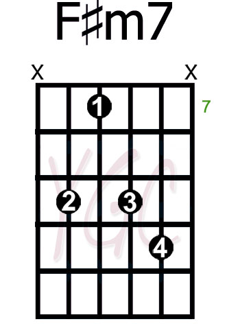 F#m7 (4) - YourGuitarChords